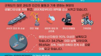 韓, 해양환경보호 관련 국제정책 제안 선도...과기한림원 작성 'IAP 성명서' 세계 공표