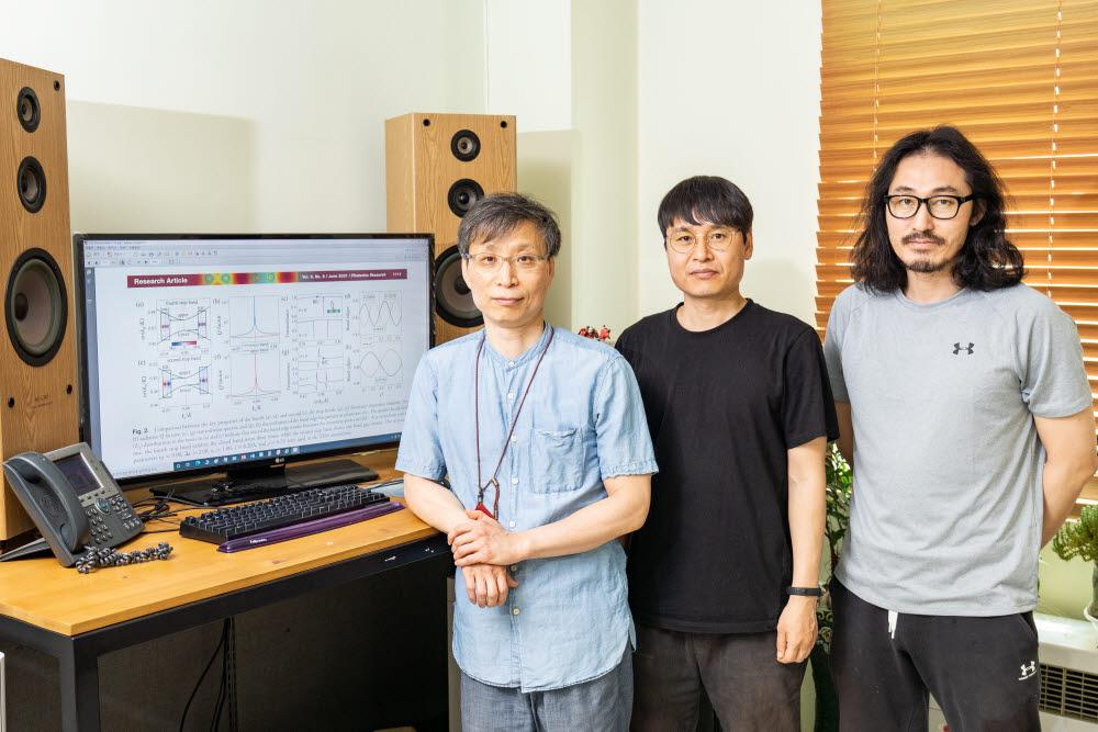 왼쪽부터 GIST 고등광기술연구소 기철식 수석연구원, 이성구 연구원, 김성한 연구원.