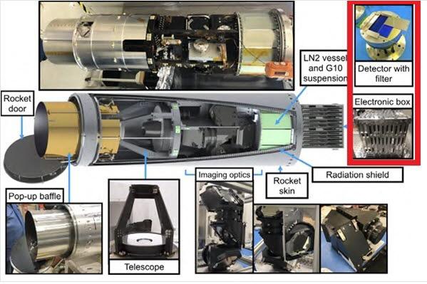 이번에 발사된 블랙 브랜트 9호 로켓에 실린 CIBER-2