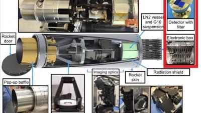천문연 공동개발 적외선 카메라 시스템 우주로...적외선 우주배경 복사 관측 실험 나서