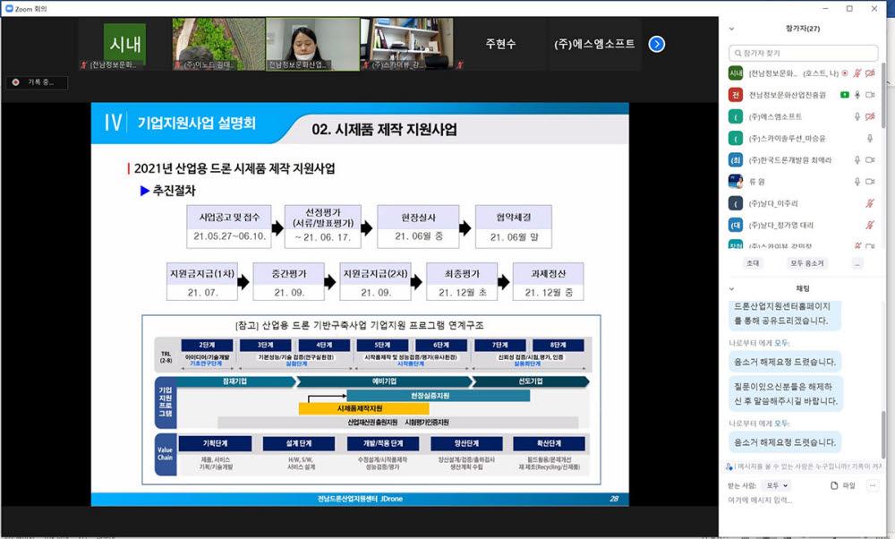 전남정보문화산업진흥원이 개최한 온라인 드론기업 기업간담회 모습.