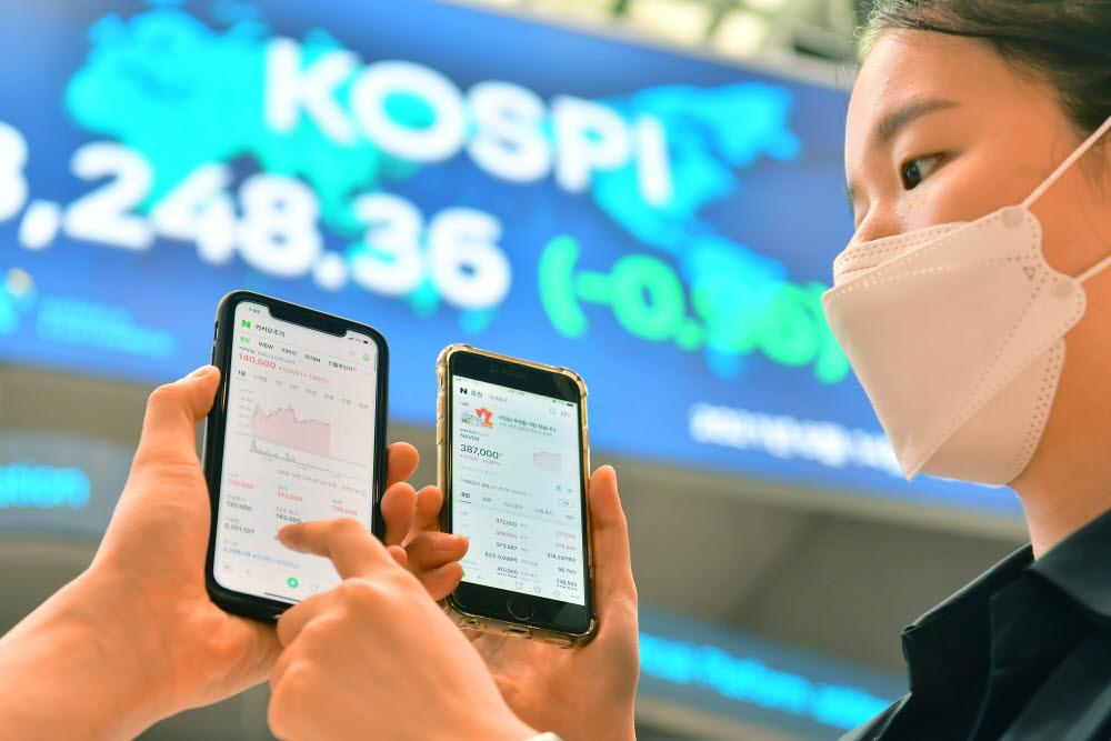 카카오가 14일 한때 네이버를 제치고 국내증시에서 처음으로 시가총액 3위에 올랐다. 카카오 주가는 14일 오전 코스피 시장에서 전날보다 4.06%(5천500원) 상승해 시총이 62조5941억원으로 불어나 네이버(62조5844억원)를 간발의 차이로 앞섰다. 이날 서울 여의도 한국거래소에서 직원이 카카오와 네이버 주가를 비교하고 있다. 박지호기자 jihopress@etnews.com