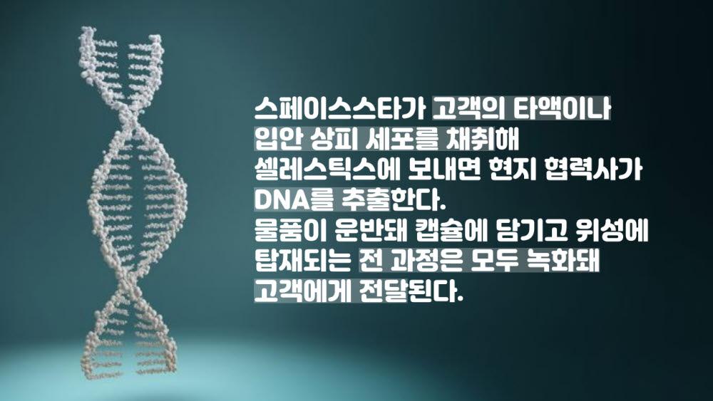 [카드뉴스]우주에 내 DNA 보낸다