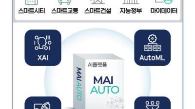 품질우수- 메타빌드/인공지능 빅데이터SW/MAI Auto