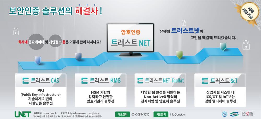 유넷시스템 트러스트넷은 다양한 기능의 암호인증 솔루션으로 시장에서 호평 받고 있다.