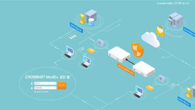 브랜드우수-소프트위드솔루션/망연계솔루션/'CrossNet MailEx V5.1'