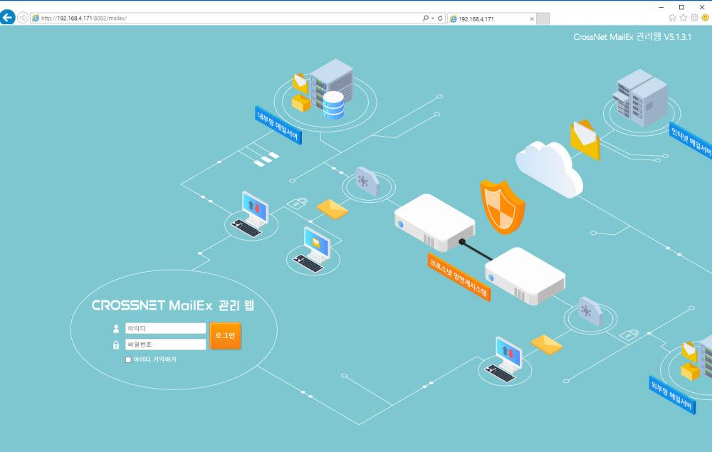 [2021 상반기 인기상품]브랜드우수-소프트위드솔루션/망연계솔루션/'CrossNet MailEx V5.1'