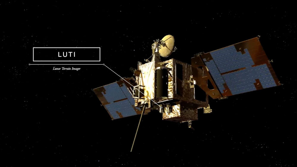 우리나라의 첫 달 궤도선도 라그랑주 포인트를 이용할 예정이다. (출처: 한국항공우주연구원)