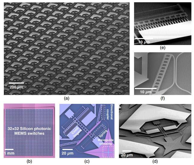 개발된 반도체 광-라우터의 전자현미경 이미지. (a) TSI 세미컨덕터즈 파운드리에서 생산한 반도체 광-라우터의 전자현미경 이미지. (b) 칩 전체 사진. (c)셀 사진. (d)셀 전자현미경 사진. (e-f) 구성요소 사진.