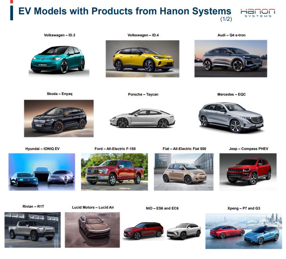 [자료사진]한온시스템 제품을 탑재하는 차량들