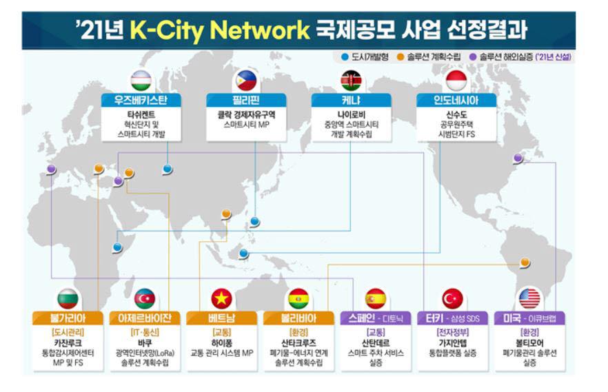한국형 스마트시티, 미국·스페인·신남방 등 11개국으로 진출