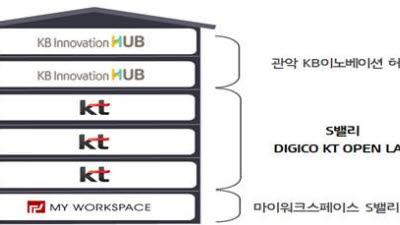 """KT '디지코 KT 오픈랩' 열어... """"관악S밸리를 차세대 유니콘 요람으로"""""""