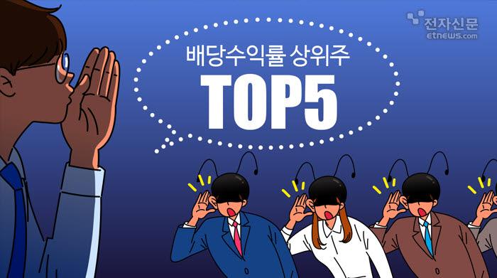 [모션그래픽]배당수익률 상위주 TOP5