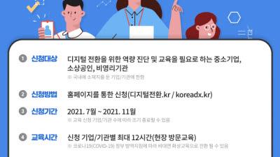 한국정보통신진흥협회, 디지털전환 교육 지원