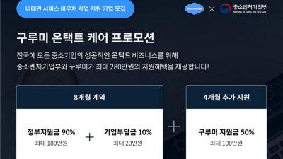 구루미, 영상회의 솔루션 '구루미 비즈' 바우처 수요기업 추가모집