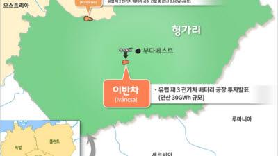SK이노, 헝가리 정부로부터 2공장 건설에 9000만 유로 지원
