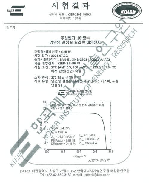 주성엔지니어링이 한국에너지기술연구원에 시험평가를 의뢰한 양면형 결정질 실리콘 태양전지 발전전환효율 성능평가 결과.