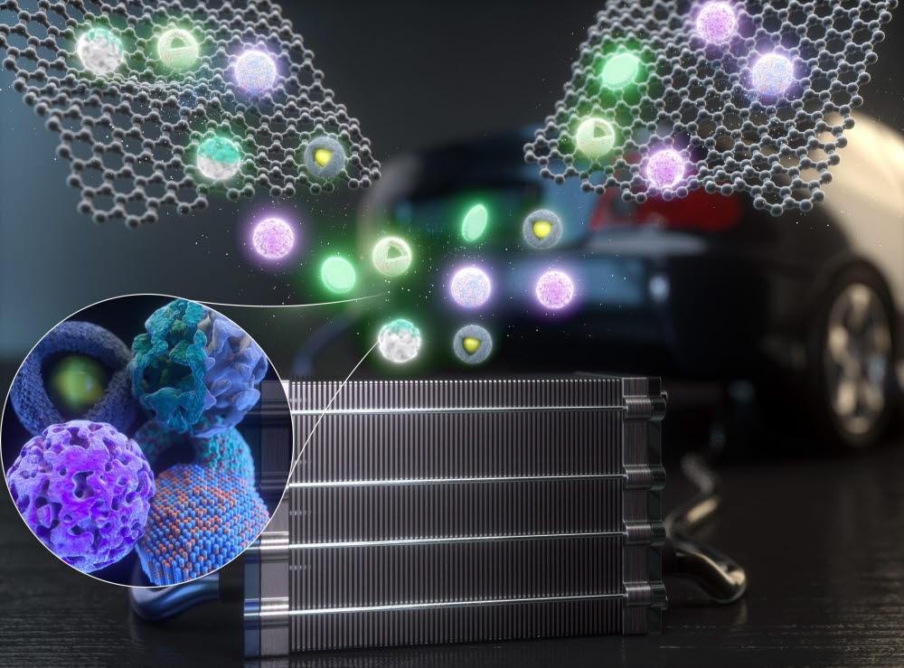 격자 변형을 통한 고성능 전기화학촉매 개발 모식도
