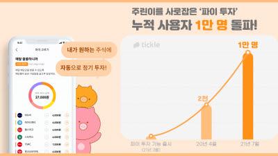 티클 '파이 투자' 출시 3달만에 1만명 돌파