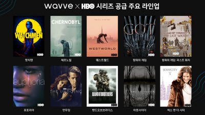 '왕좌의게임' 웨이브로 본다…HBO와 콘텐츠 공급 계약
