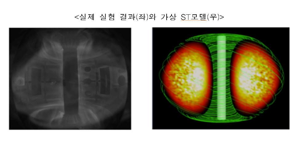 '인공태양 상용화' '우주 암흑에너지 규명' 과학난제 해결 도전한다
