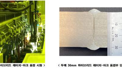 기계연, 고망간강 소재 하이브리드 레이저-아크 용접 기술 개발