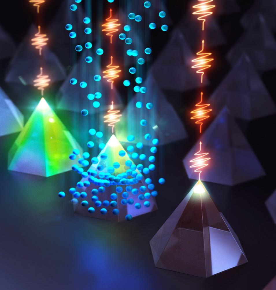 집속 이온빔 이용 소광기법을 육각 피라미드 꼭짓점 구조 위 양자점에 적용하는 것을 형상화한 모식도