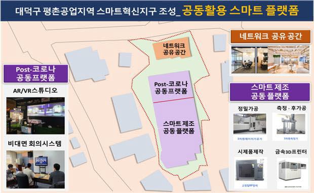 대전시, 중기부 스마트혁신지구 공모 선정...평촌 공업지역 공동활용 플랫폼 조성