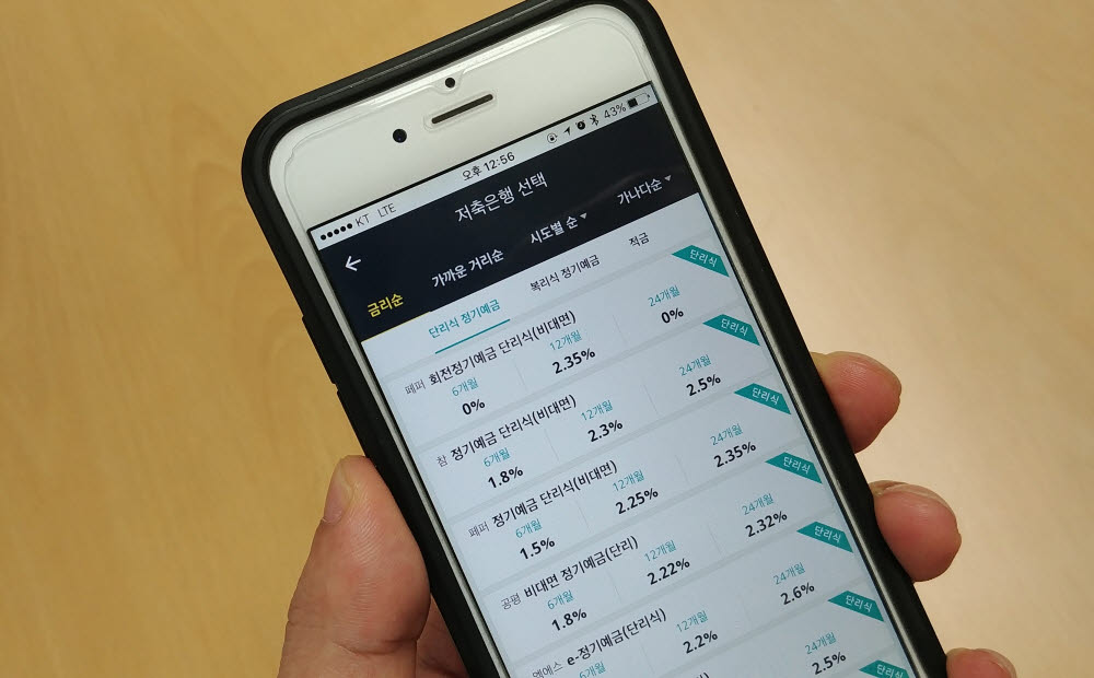 저축은행 비대면 금융서비스 SB톡톡플러스가 고금리 상품을 찾는 금융 소비자 사이에 인기다. 앱 내에서 금리 순으로 저축은행 상품을 정렬해 비교 선택을 돕는다. (사진=저축은행중앙회)
