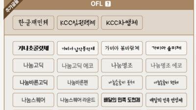 {htmlspecialchars(사회문제 된 '폰트 저작권' 분쟁, 인식 개선으로 감소세)}