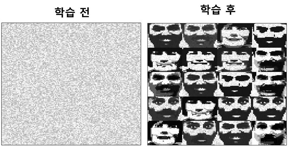 개발된 뉴로모픽 반도체를기반으로 한 얼굴 이미지 인식