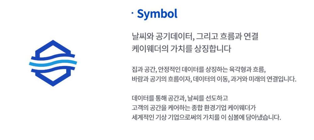케이웨더, 빌딩증후군 개선 서비스 인기↑
