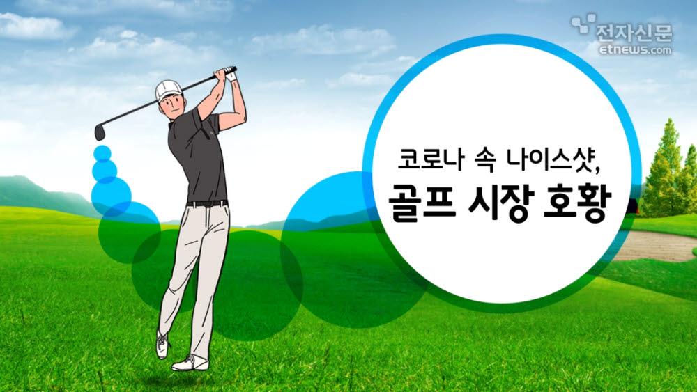 [모션그래픽]코로나 뚫고 나이스샷…골프 시장 호황