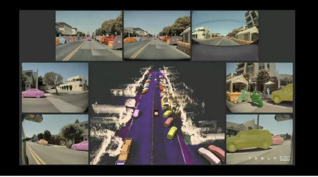 테슬라가 19일(현지시각) AI데이에서 공개한 캡처 사진. 테슬라 자율주행시스템은 차량의 8개 카메라가 수집한 8개 이미지를 하나로 합쳐 주변 상황을 하나의 이미지로 재구성한다.
