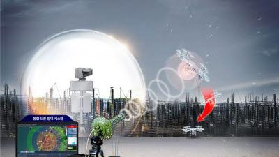 인공지능 안티 드론 기술이 국가 기간시설과 군시설 방어한다.