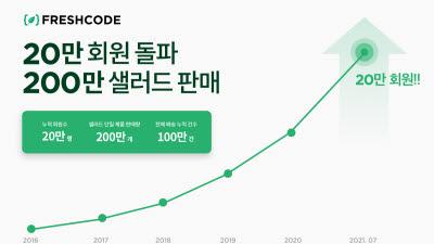 프레시코드, 회원 20만명·샐러드 주문 200만개 돌파
