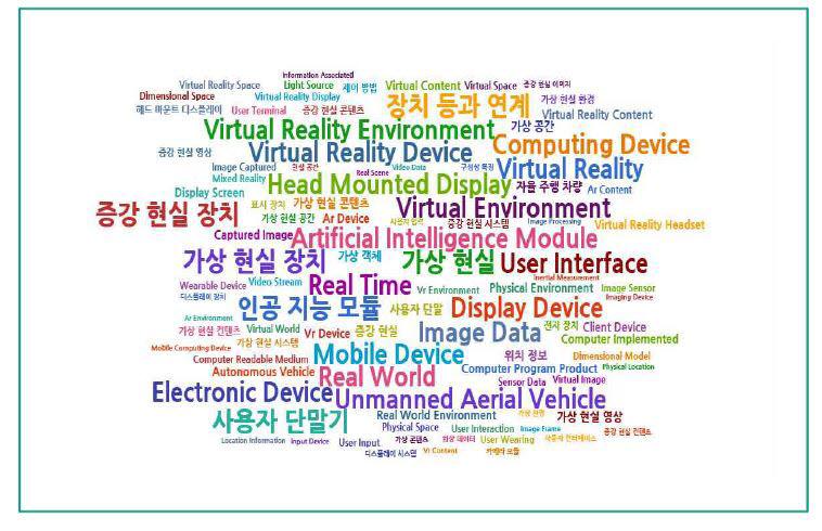 출처 : 소프트웨어정책연구소(SPRi)