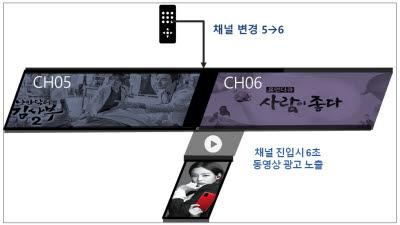 채널진입광고