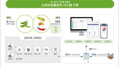 이지팜, 괴산 노지스마트농업 빅데이터플랫폼 구축사업 선정