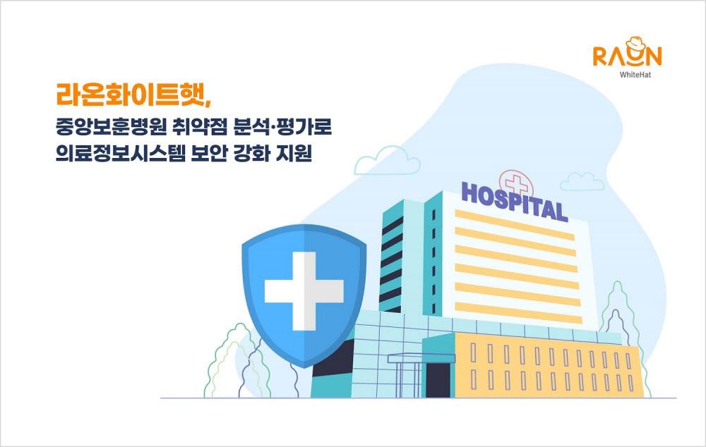 라온화이트햇이 중앙보훈병원을 대상으로 취약점 분석·평가를 수행했다. 라온화이트햇 제공