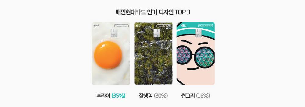 [창간특집]코로나 여파에 '집콕' 성행…결제 트렌드 대전환