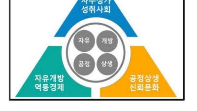 """혁신벤처협의회, """"공정위 수준 규제개혁부처 필요"""""""