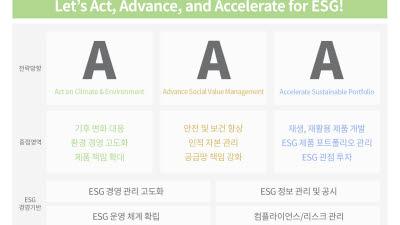 금호석유화학, ESG 비전 발표