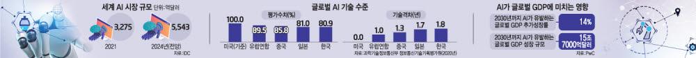 [뉴스해설]구광모號 '승부수'…계열사 'AI 이식' 속속 성과