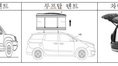 코로나19로 캠핑인기 상승...관련 용품 디자인 출원 활기
