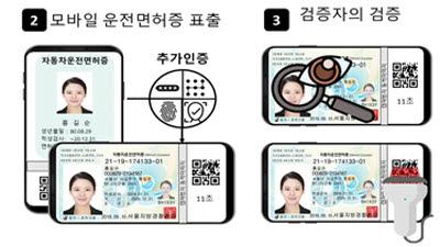 [단독]모바일 운전면허증으로 은행 업무 처리