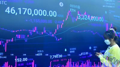[이슈분석]패자부활 가능할까…4대 거래소 시장 점유율 96%