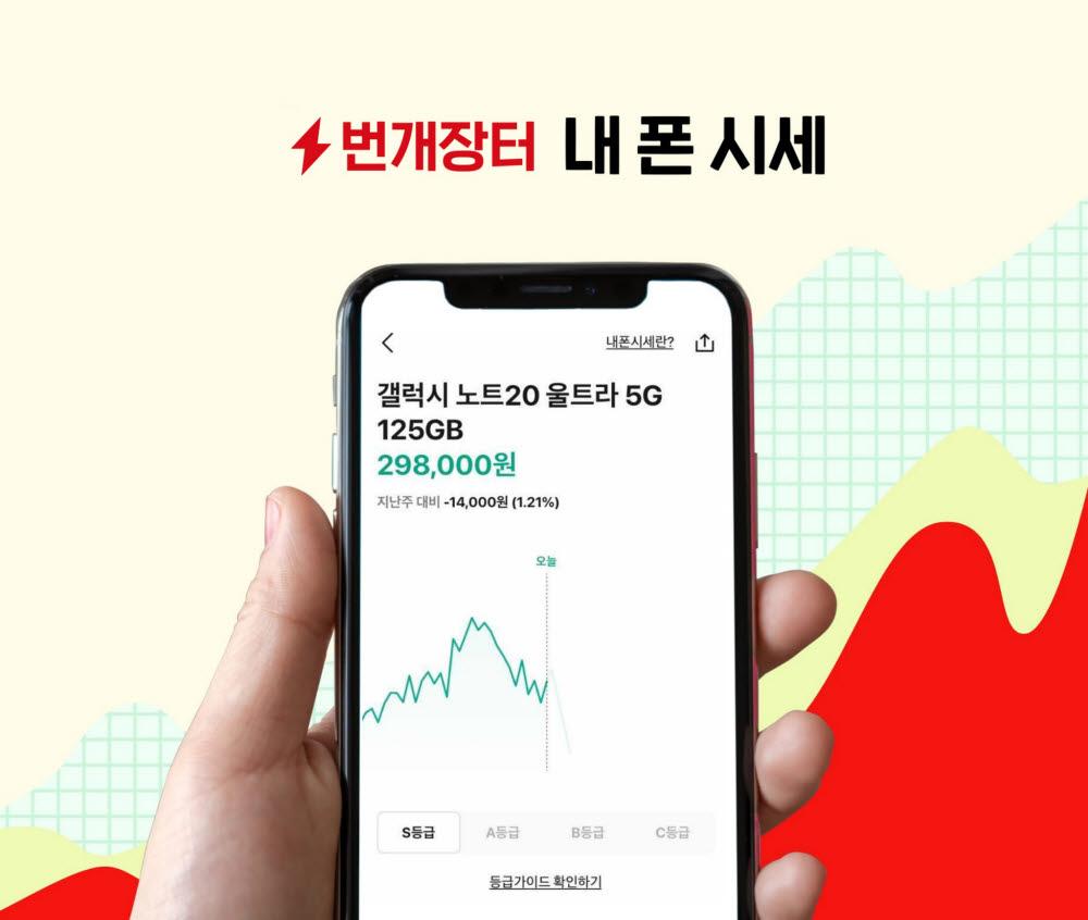 스마트폰 출시 경쟁에 중고폰 시장 판 커진다