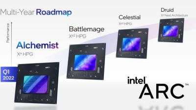 마지막 GPU 퍼즐 조각 맞춘 인텔, 내년 시장 파장 예고