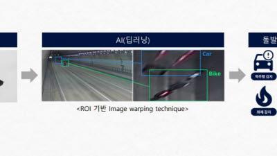 디비엔텍, 인공지능 기반 터널 사고감지 시스템 'GS인증 1등급' 획득
